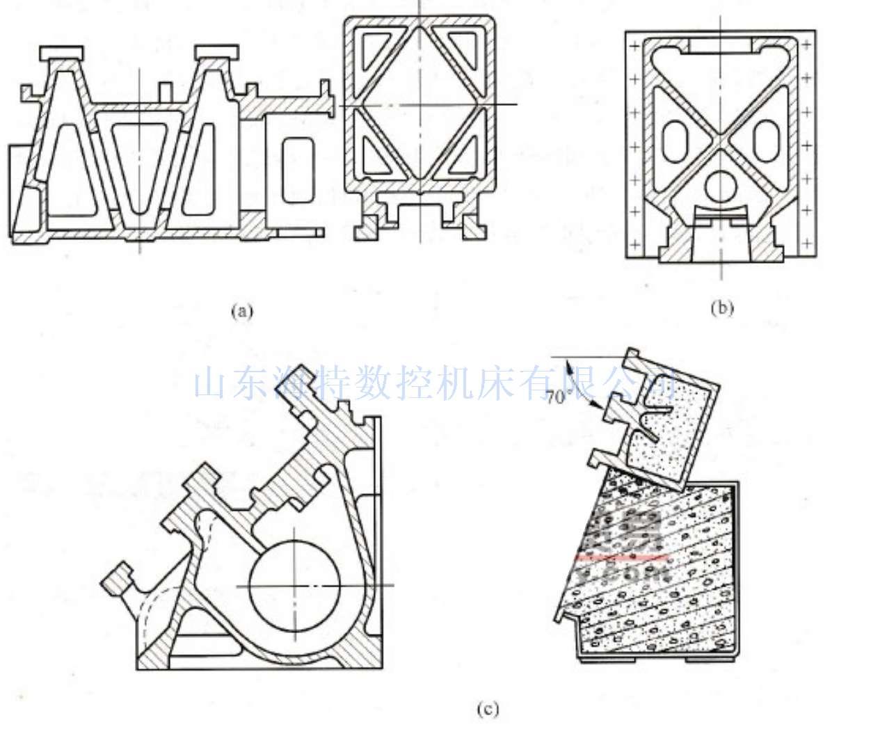 数控机床的床身结构
